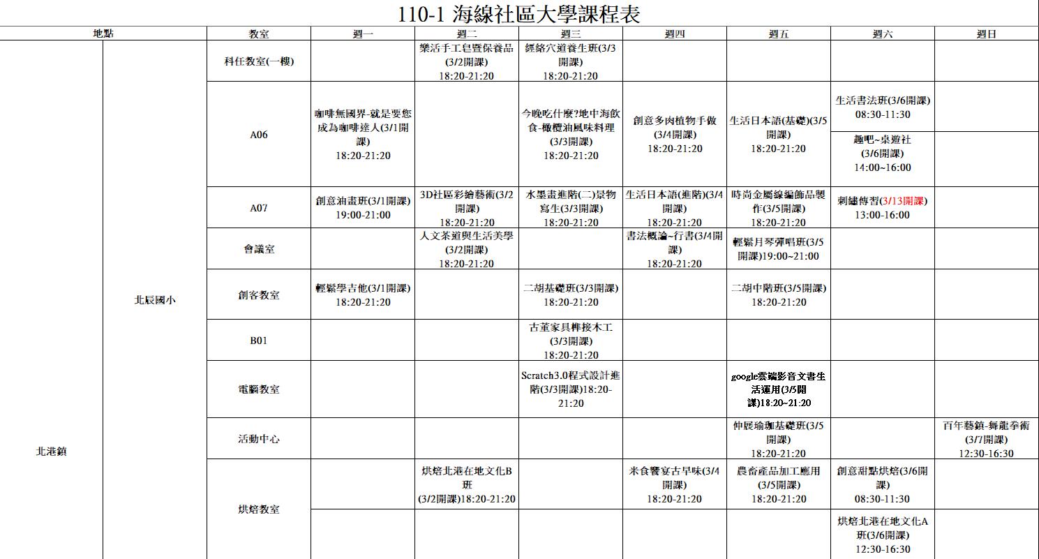 110-1課程教室安排